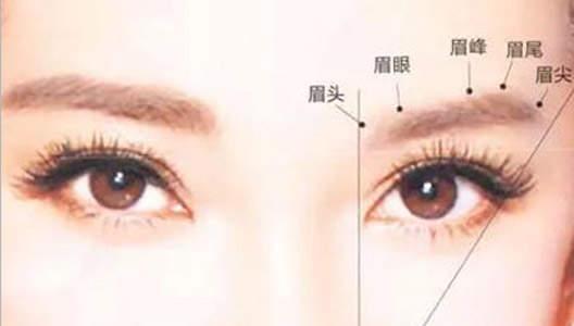 《标准眉训练短视频》半永久定妆微视频