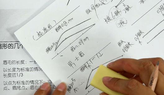 半永久眉形设计练习课(영구눈썹디자인연습수업)-韩式半永久纹绣课程